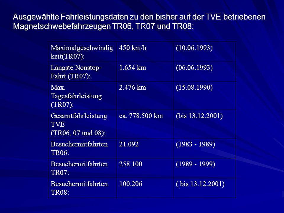 Ausgewählte Fahrleistungsdaten zu den bisher auf der TVE betriebenen Magnetschwebefahrzeugen TR06, TR07 und TR08: Maximalgeschwindig keit(TR07): 450 k