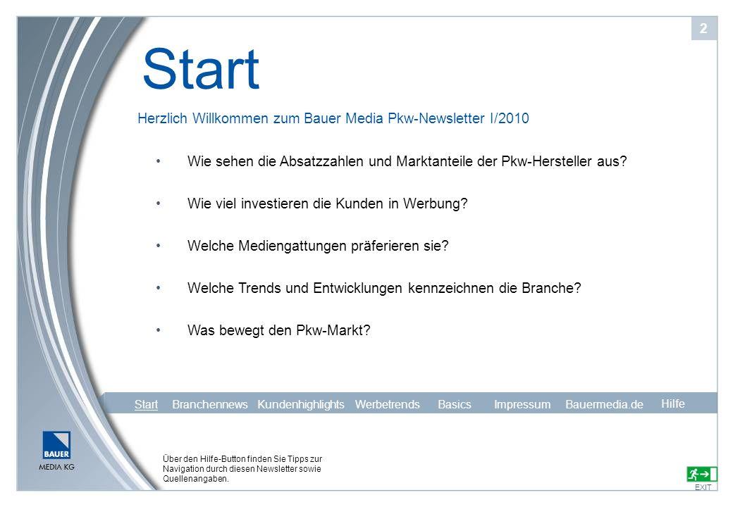 Herzlich Willkommen zum Bauer Media Pkw-Newsletter I/2010 Wie sehen die Absatzzahlen und Marktanteile der Pkw-Hersteller aus? Wie viel investieren die