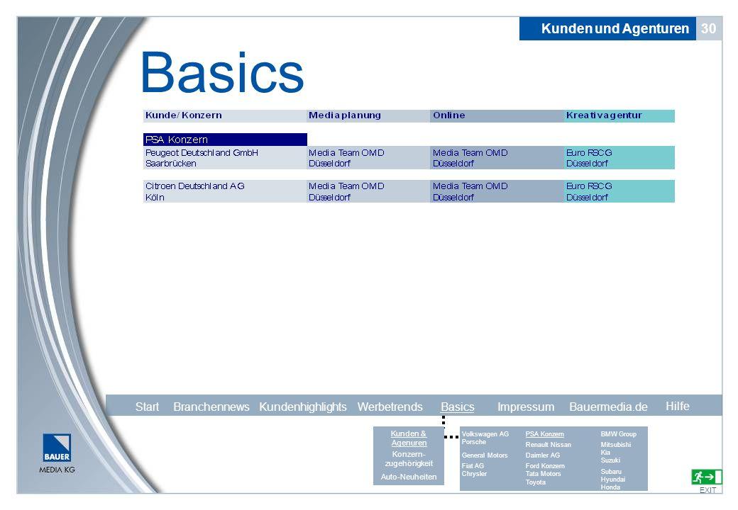 30 Basics EXIT Kunden und Agenturen Hilfe Start Branchennews Kundenhighlights Werbetrends Basics Impressum Bauermedia.de Volkswagen AG General Motors