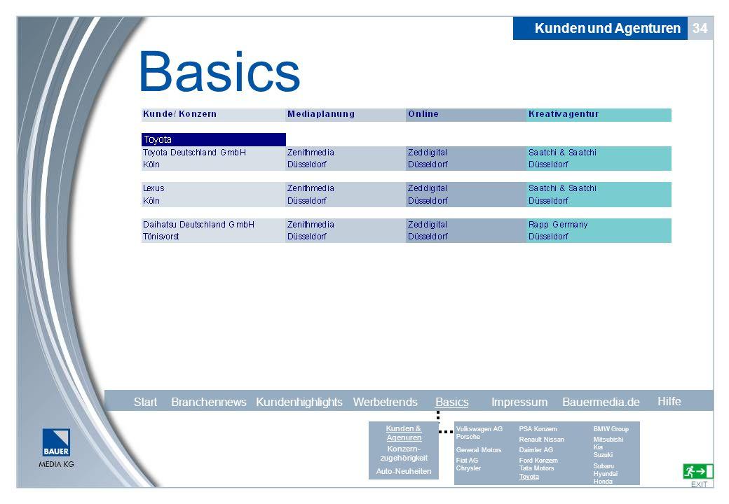 34 Basics EXIT Kunden und Agenturen Hilfe Start Branchennews Kundenhighlights Werbetrends Basics Impressum Bauermedia.de Volkswagen AG Porsche General