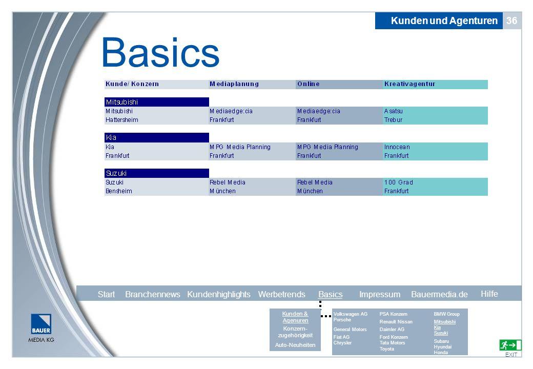 36 Basics EXIT Kunden und Agenturen Hilfe Start Branchennews Kundenhighlights Werbetrends Basics Impressum Bauermedia.de Volkswagen AG Porsche General