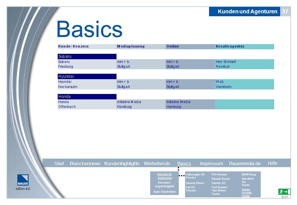 Kunden und Agenturen 37 Basics EXIT Hilfe Start Branchennews Kundenhighlights Werbetrends Basics Impressum Bauermedia.de Volkswagen AG Porsche General