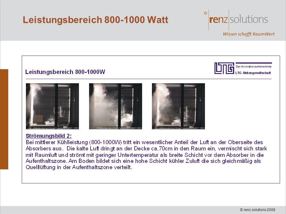 © renz solutions 2008 Leistungsbereich 800-1000 Watt