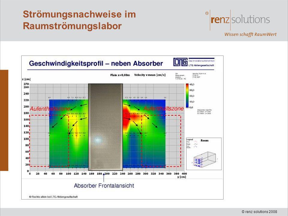 © renz solutions 2008 Strömungsnachweise im Raumströmungslabor