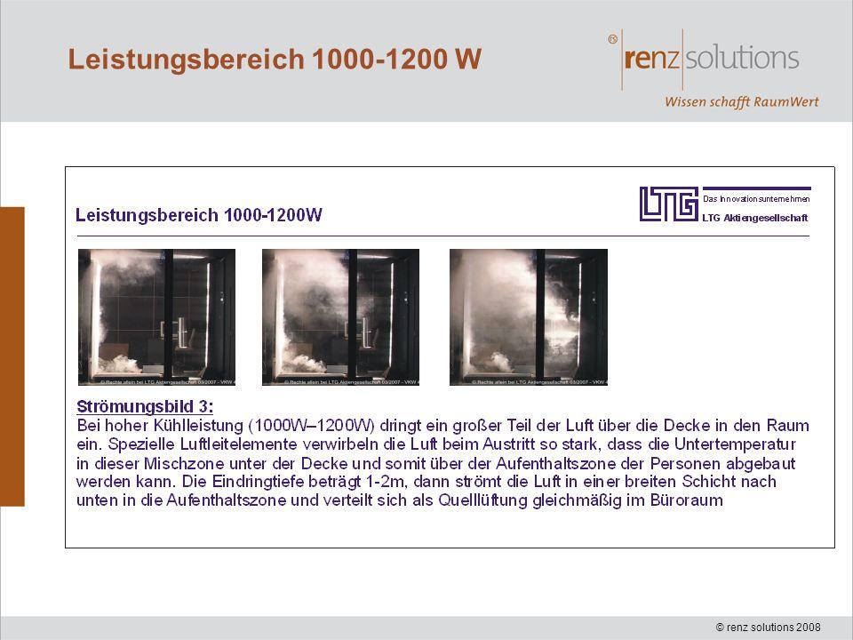 © renz solutions 2008 Leistungsbereich 1000-1200 W
