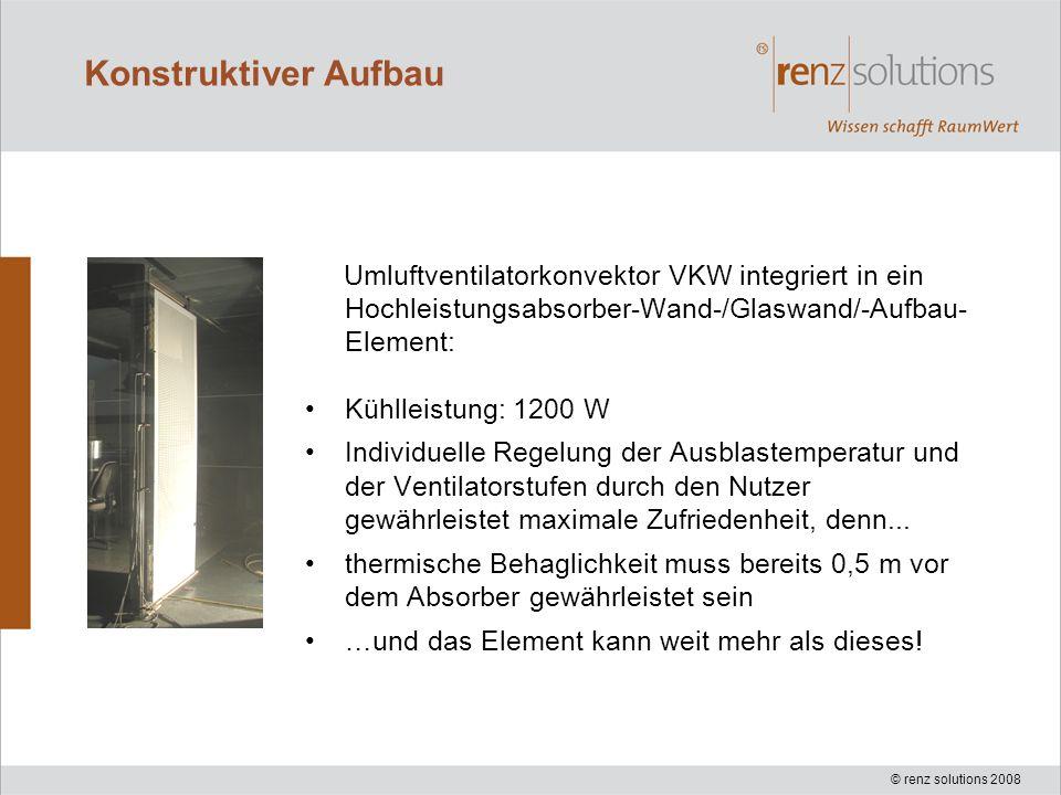 © renz solutions 2008 Konstruktiver Aufbau Umluftventilatorkonvektor VKW integriert in ein Hochleistungsabsorber-Wand-/Glaswand/-Aufbau- Element: Kühl