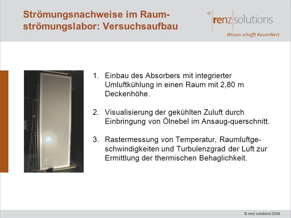 © renz solutions 2008 Strömungsnachweise im Raum- strömungslabor: Versuchsaufbau 1.Einbau des Absorbers mit integrierter Umluftkühlung in einen Raum m