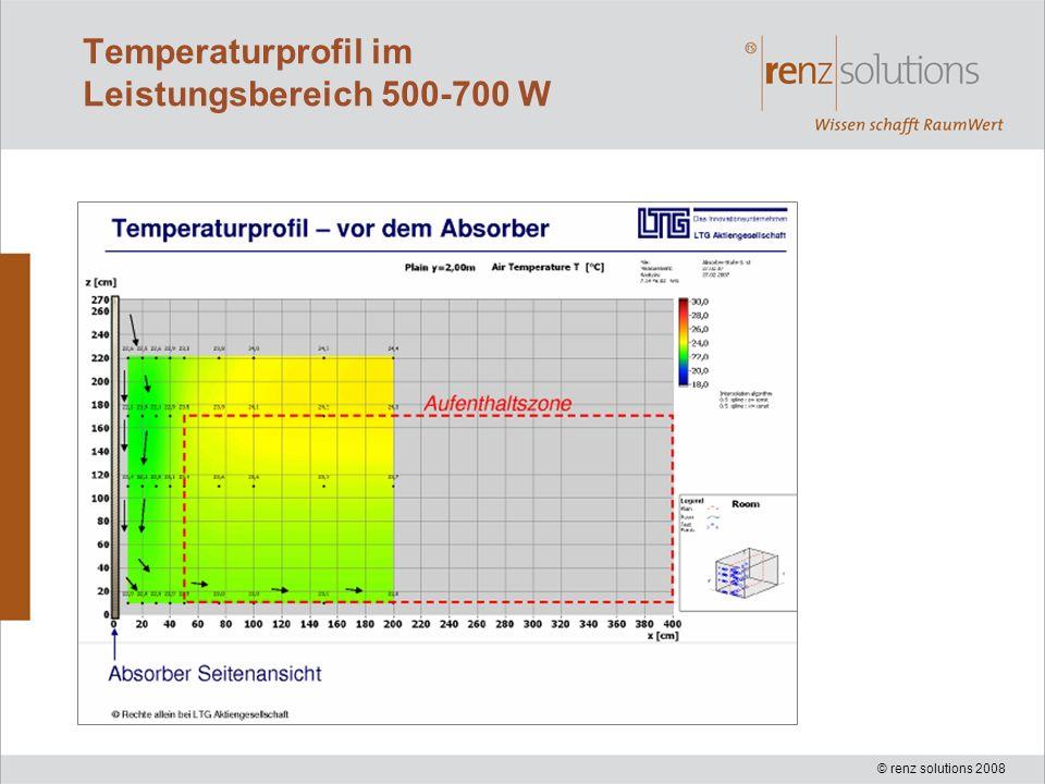 © renz solutions 2008 Temperaturprofil im Leistungsbereich 500-700 W