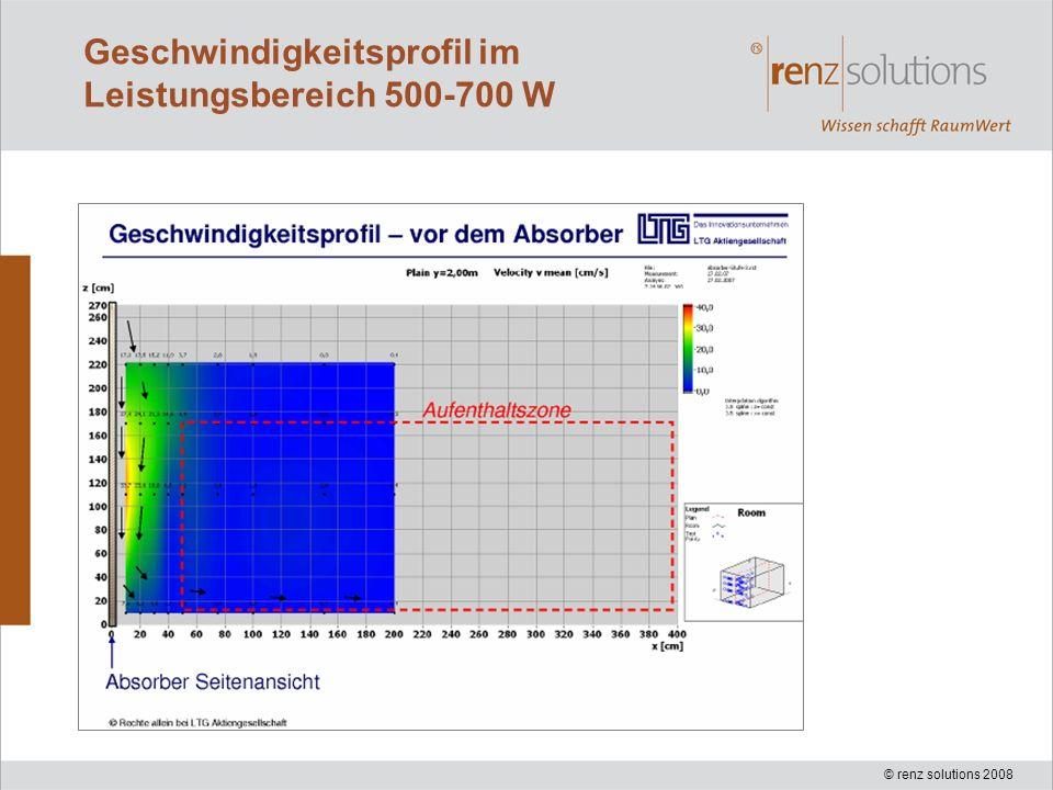 © renz solutions 2008 Geschwindigkeitsprofil im Leistungsbereich 500-700 W