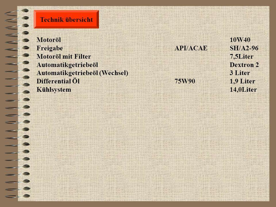 Technik übersicht Zündkerzen BoschF8LCR Elektrodenabstand 0,7mm Kraftstoffdruck 2,96-3,06bar KühlmitteltemperatursensorOhm/°C 300-360 OT Drehzahlsenso