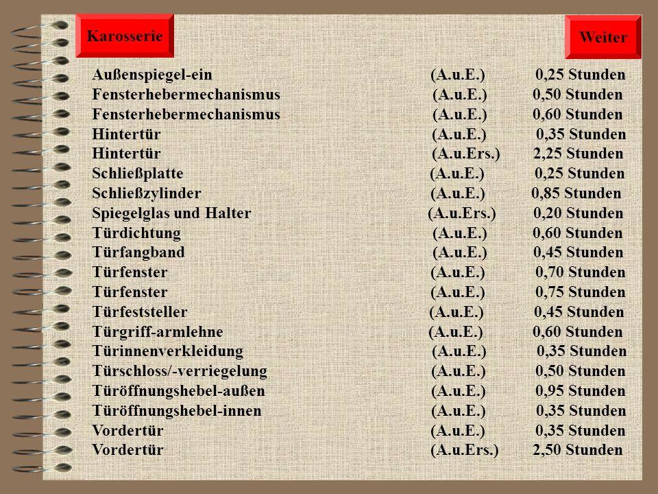 Karosserie Zurück Frontblech (A.u.E.) 2,00 Stunden Kotflügel-ein (A.u.Ers.) 1,95 Stunden Kotflügel-beide (A.u.Ers.) 3,00 Stunden Radhausschutz (A.u.E.
