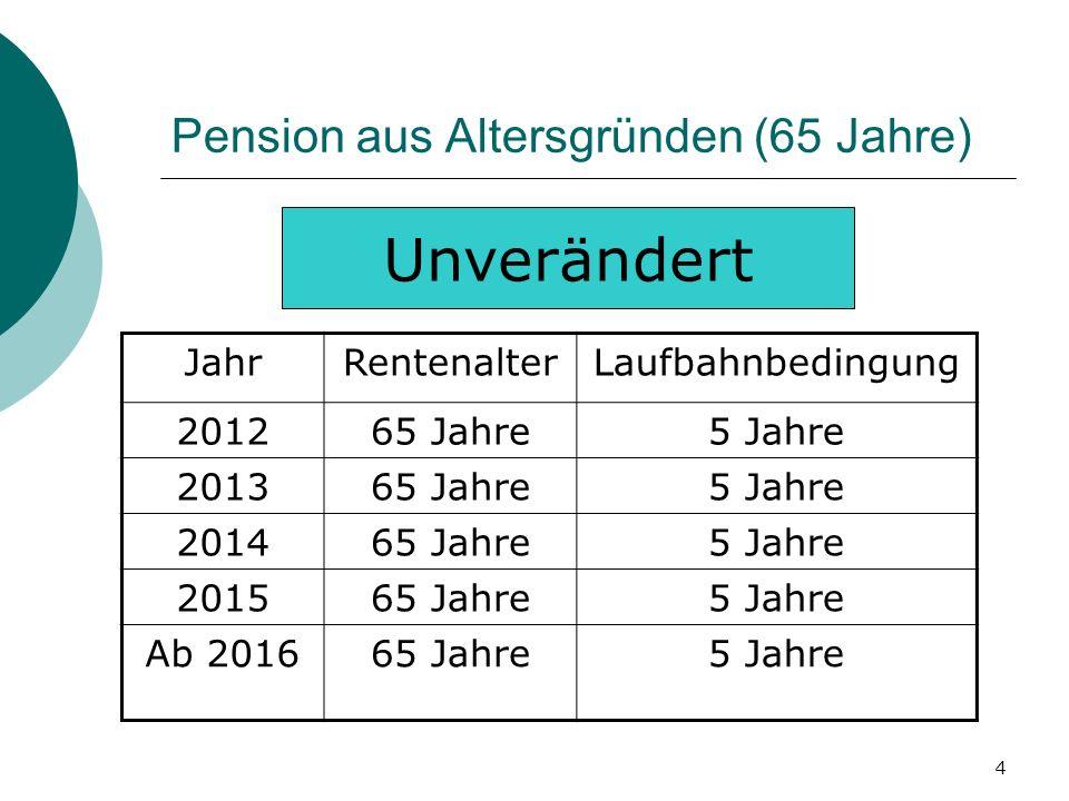 4 Pension aus Altersgründen (65 Jahre) Unverändert JahrRentenalterLaufbahnbedingung 201265 Jahre5 Jahre 201365 Jahre5 Jahre 201465 Jahre5 Jahre 201565
