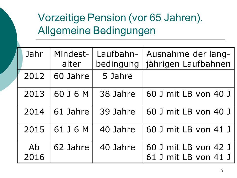 6 Vorzeitige Pension (vor 65 Jahren). Allgemeine Bedingungen JahrMindest- alter Laufbahn- bedingung Ausnahme der lang- jährigen Laufbahnen 201260 Jahr