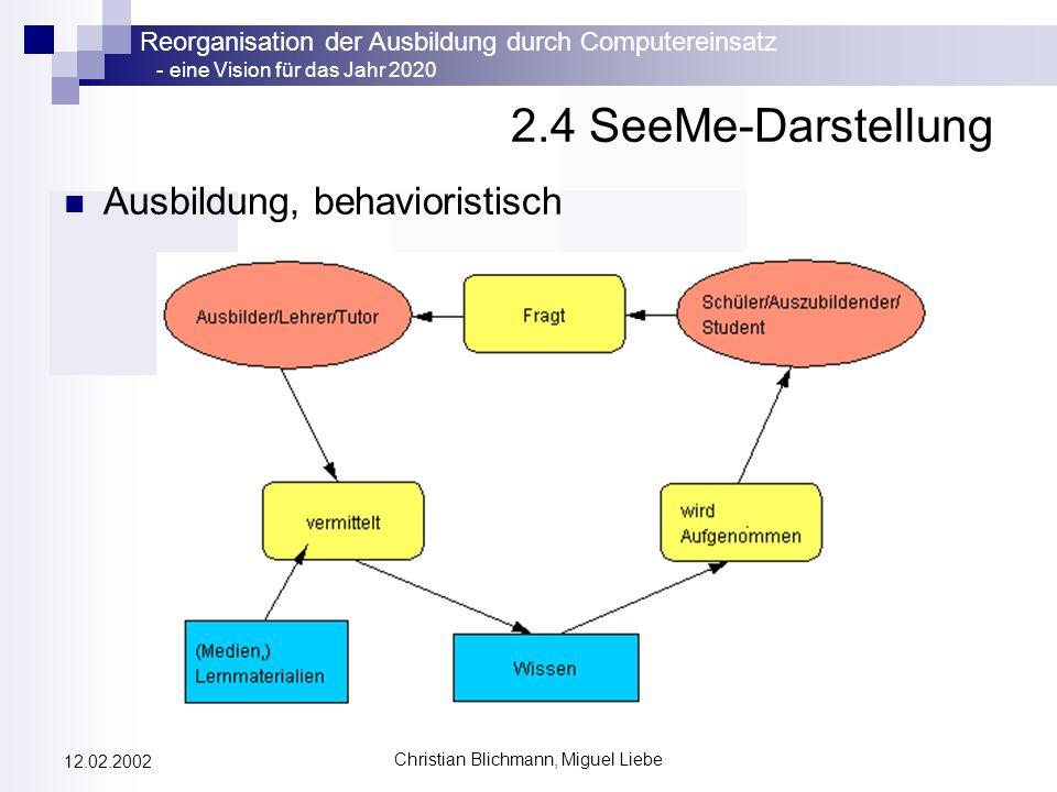 Reorganisation der Ausbildung durch Computereinsatz - eine Vision für das Jahr 2020 Christian Blichmann, Miguel Liebe 12.02.2002 2.4 SeeMe-Darstellung