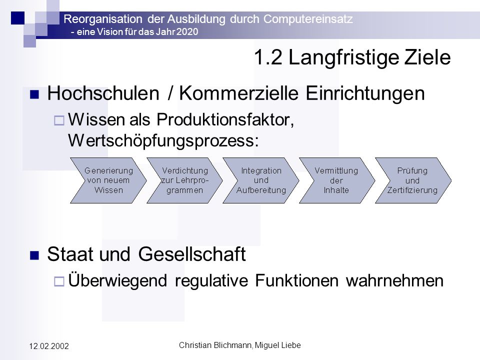 12.02.2002 Reorganisation der Ausbildung durch Computereinsatz Eine Vision für das Jahr 2020 Kurzbeschreibung: www.blichmann.de/downloads/iundg_kurzbeschreibung10.pdf www.blichmann.de/downloads/iundg_kurzbeschreibung10.pdf Präsentation (ab 19.02.2002): www.blichmann.de/downloads/iundg_referat10.ppt www.blichmann.de/downloads/iundg_referat10.ppt Vielen Dank für Eure Aufmerksamkeit!