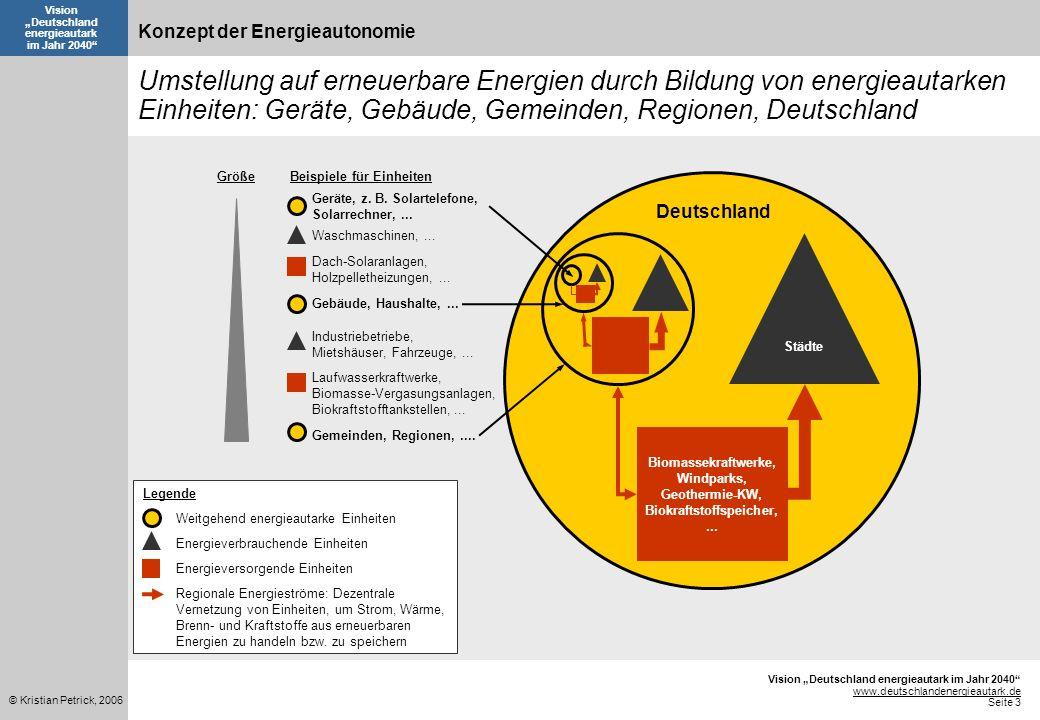 Vision Deutschland energieautark im Jahr 2040 www.deutschlandenergieautark.de Seite 3 © Kristian Petrick, 2006 Vision Deutschland energieautark im Jah