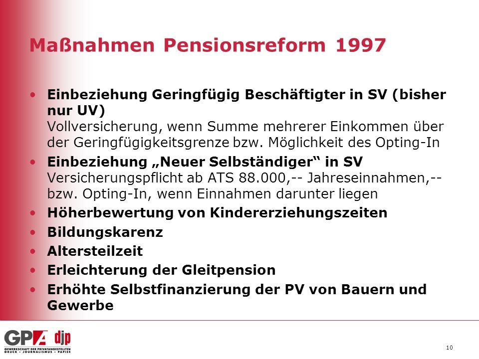 Maßnahmen Pensionsreform 1997 Einbeziehung Geringfügig Beschäftigter in SV (bisher nur UV) Vollversicherung, wenn Summe mehrerer Einkommen über der Ge