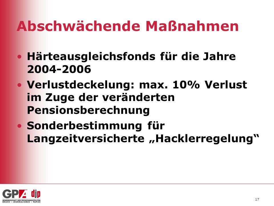 Abschwächende Maßnahmen Härteausgleichsfonds für die Jahre 2004-2006 Verlustdeckelung: max. 10% Verlust im Zuge der veränderten Pensionsberechnung Son