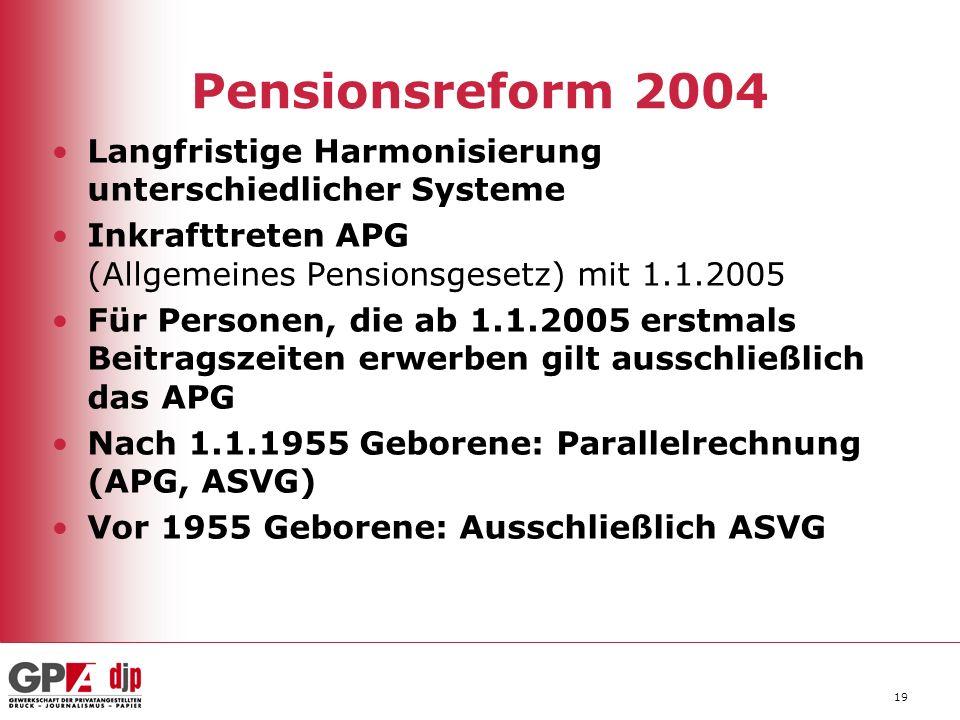 Pensionsreform 2004 Langfristige Harmonisierung unterschiedlicher Systeme Inkrafttreten APG (Allgemeines Pensionsgesetz) mit 1.1.2005 Für Personen, di