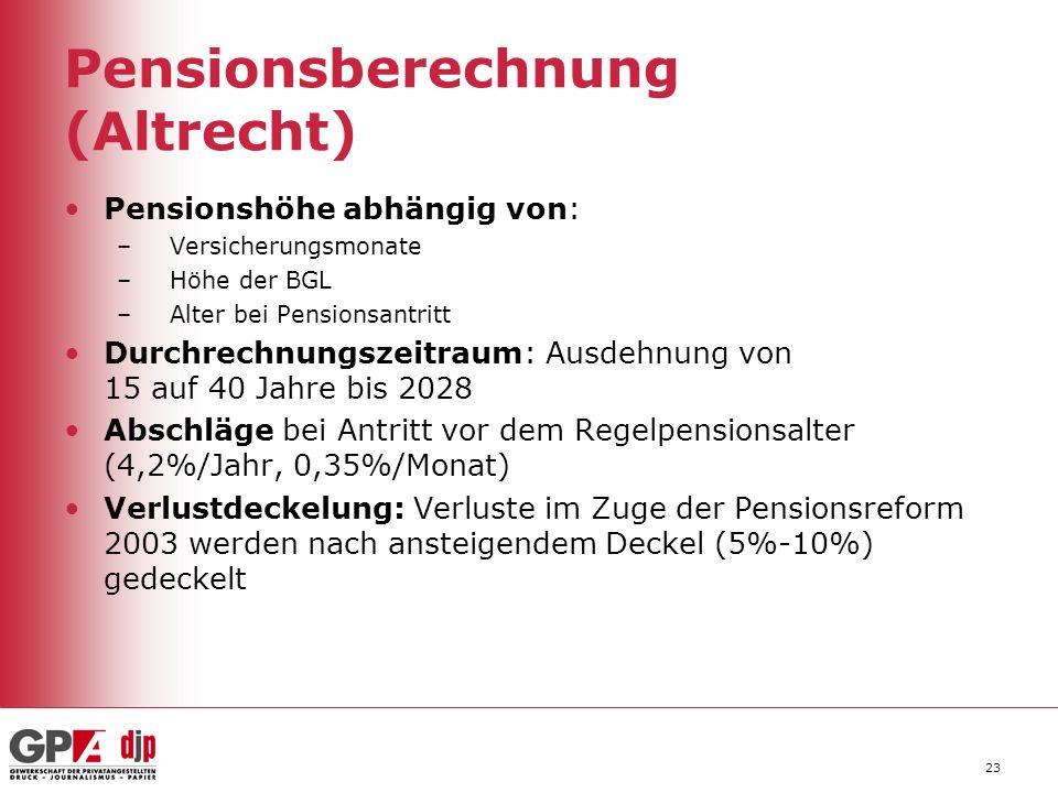 Pensionsberechnung (Altrecht) Pensionshöhe abhängig von: –Versicherungsmonate –Höhe der BGL –Alter bei Pensionsantritt Durchrechnungszeitraum: Ausdehn