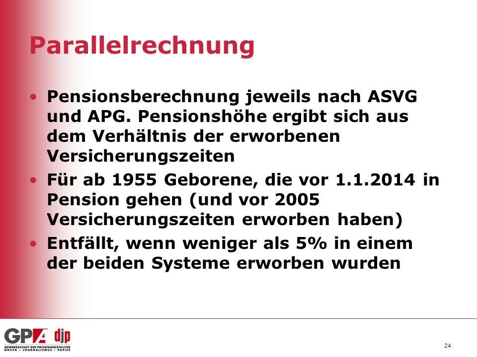 Parallelrechnung Pensionsberechnung jeweils nach ASVG und APG. Pensionshöhe ergibt sich aus dem Verhältnis der erworbenen Versicherungszeiten Für ab 1