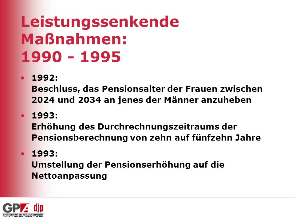 Leistungssenkende Maßnahmen: 1990 - 1995 1992: Beschluss, das Pensionsalter der Frauen zwischen 2024 und 2034 an jenes der Männer anzuheben 1993: Erhö