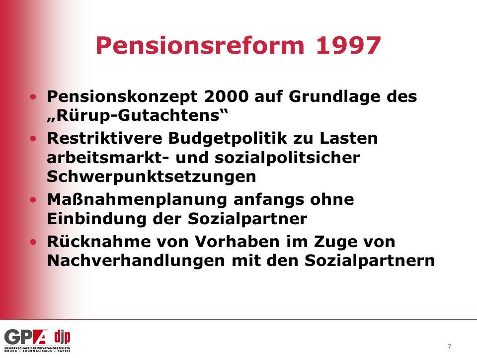 Pensionsreform 1997 Pensionskonzept 2000 auf Grundlage des Rürup-Gutachtens Restriktivere Budgetpolitik zu Lasten arbeitsmarkt- und sozialpolitsicher