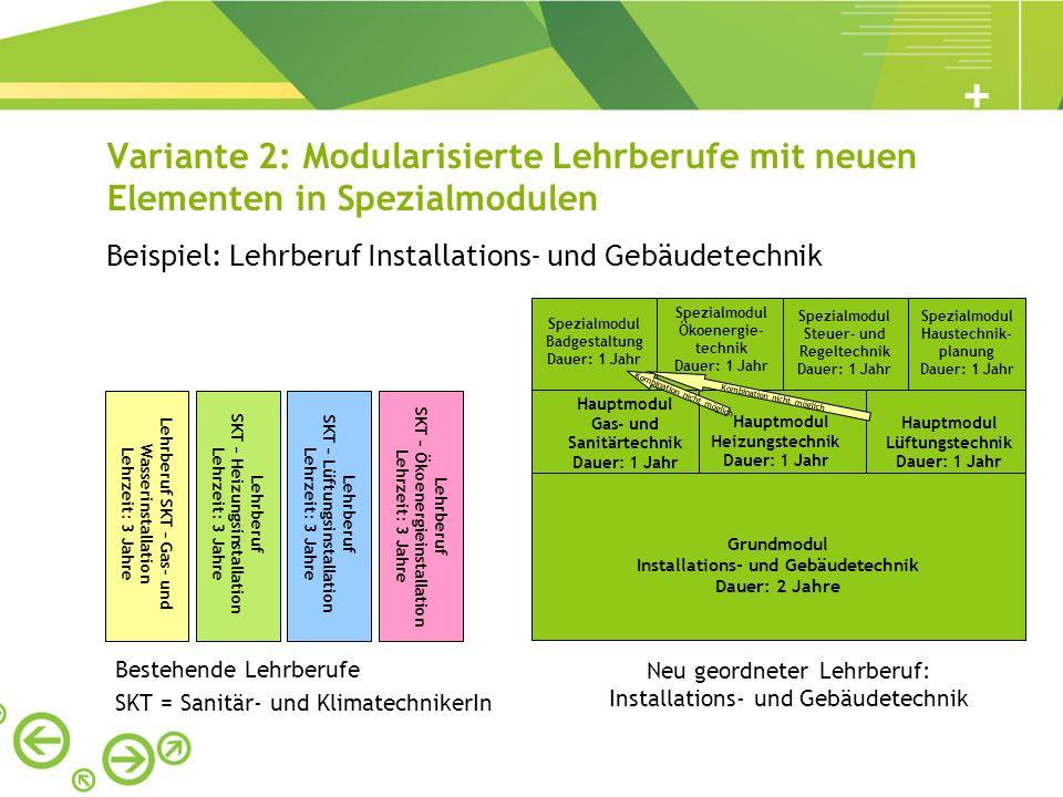 Variante 2: Modularisierte Lehrberufe mit neuen Elementen in Spezialmodulen Lehrberuf SKT – Gas- und Wasserinstallation Lehrzeit: 3 Jahre Lehrberuf SK