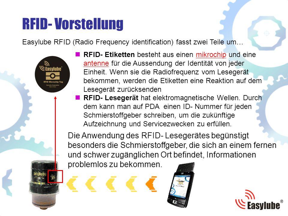 RFID- Vorstellung Easylube RFID (Radio Frequency identification) fasst zwei Teile um… RFID- Etiketten besteht aus einen mikrochip und eine antenne für die Aussendung der Identität von jeder Einheit.