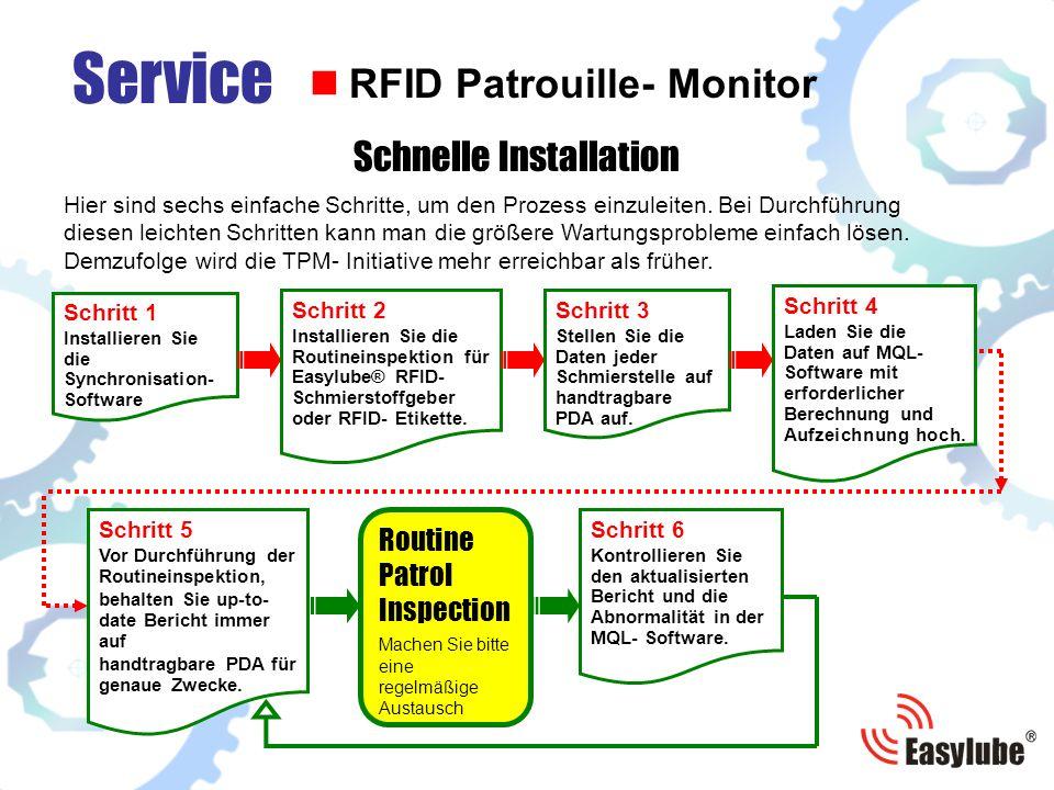 Service RFID Patrouille- Monitor Schnelle Installation Hier sind sechs einfache Schritte, um den Prozess einzuleiten.