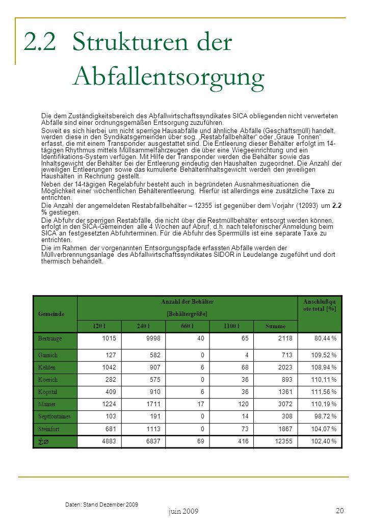 juin 2009 20 2.2Strukturen der Abfallentsorgung Die dem Zuständigkeitsbereich des Abfallwirtschaftssyndikates SICA obliegenden nicht verwerteten Abfäl