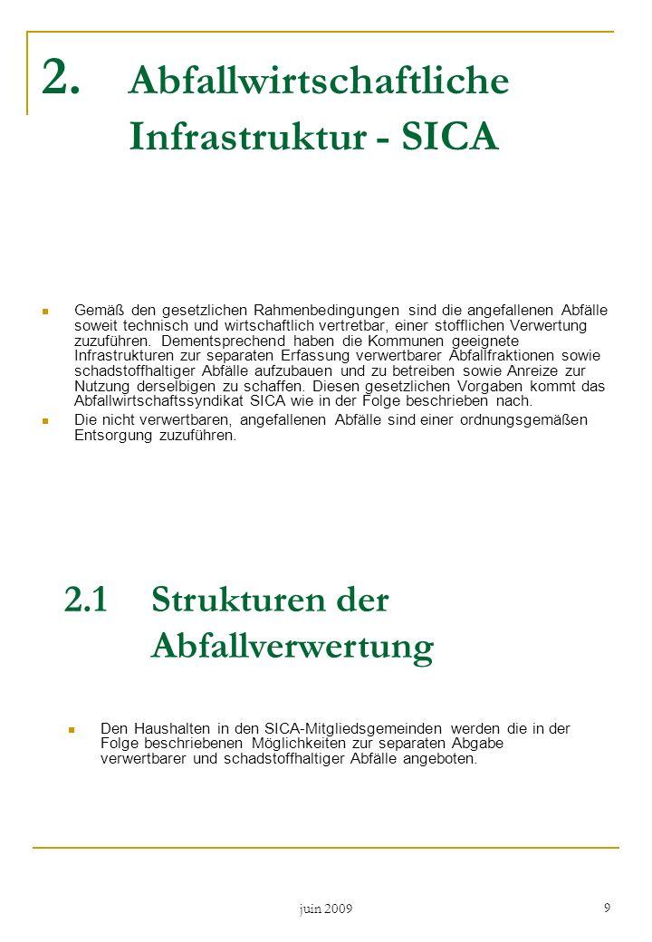 juin 2009 9 2. Abfallwirtschaftliche Infrastruktur - SICA Gemäß den gesetzlichen Rahmenbedingungen sind die angefallenen Abfälle soweit technisch und