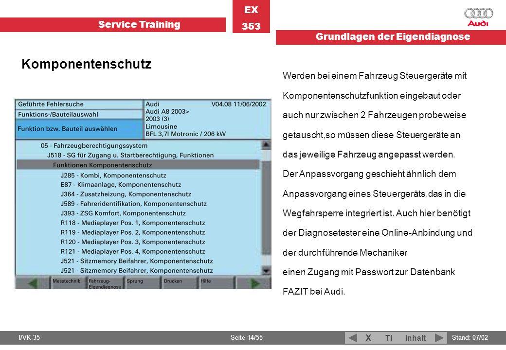 Service Training EX 353 Grundlagen der Eigendiagnose I/VK-35Stand: 07/02 Seite 14/55 TIInhalt X Komponentenschutz Werden bei einem Fahrzeug Steuergerä