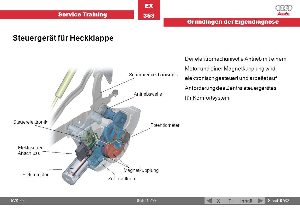 Service Training EX 353 Grundlagen der Eigendiagnose I/VK-35Stand: 07/02 Seite 15/55 TIInhalt X Steuergerät für Heckklappe Der elektromechanische Antr