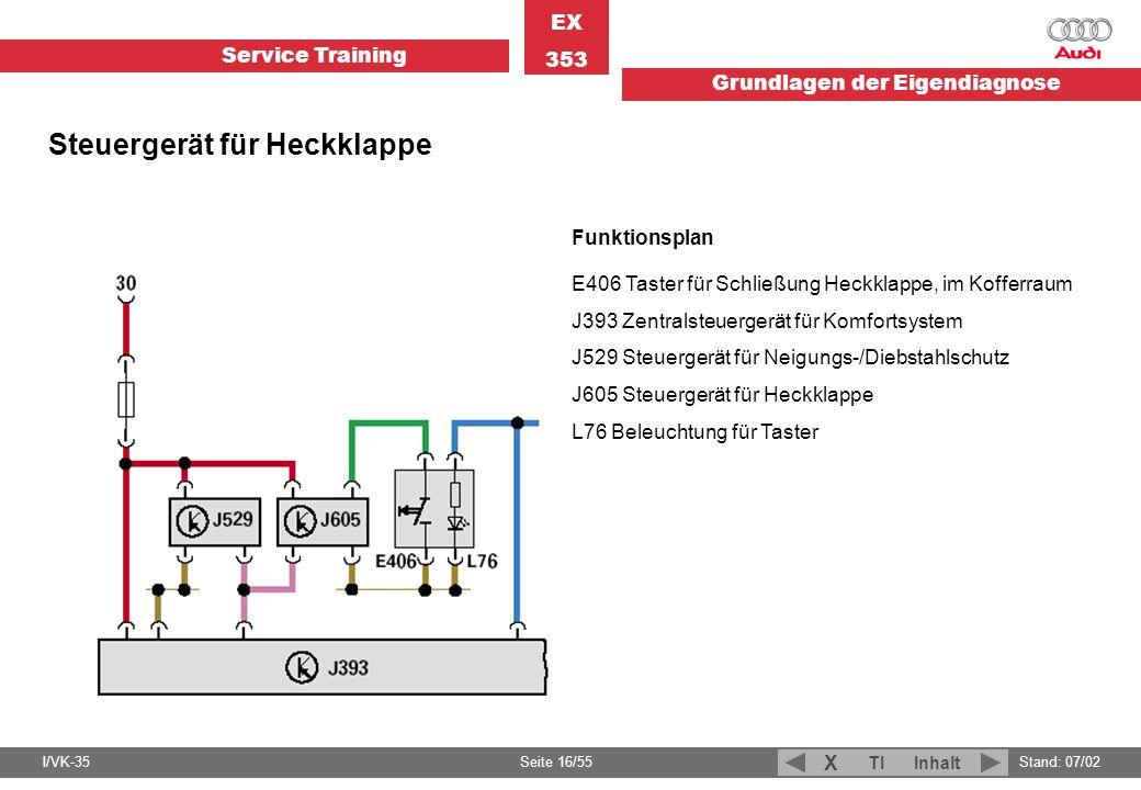 Service Training EX 353 Grundlagen der Eigendiagnose I/VK-35Stand: 07/02 Seite 16/55 TIInhalt X Funktionsplan E406 Taster für Schließung Heckklappe, i