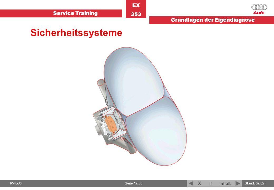 Service Training EX 353 Grundlagen der Eigendiagnose I/VK-35Stand: 07/02 Seite 17/55 TIInhalt X Sicherheitssysteme