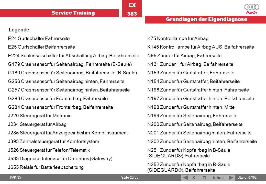 Service Training EX 353 Grundlagen der Eigendiagnose I/VK-35Stand: 07/02 Seite 20/55 TIInhalt X K75 Kontrolllampe für Airbag K145 Kontrolllampe für Ai