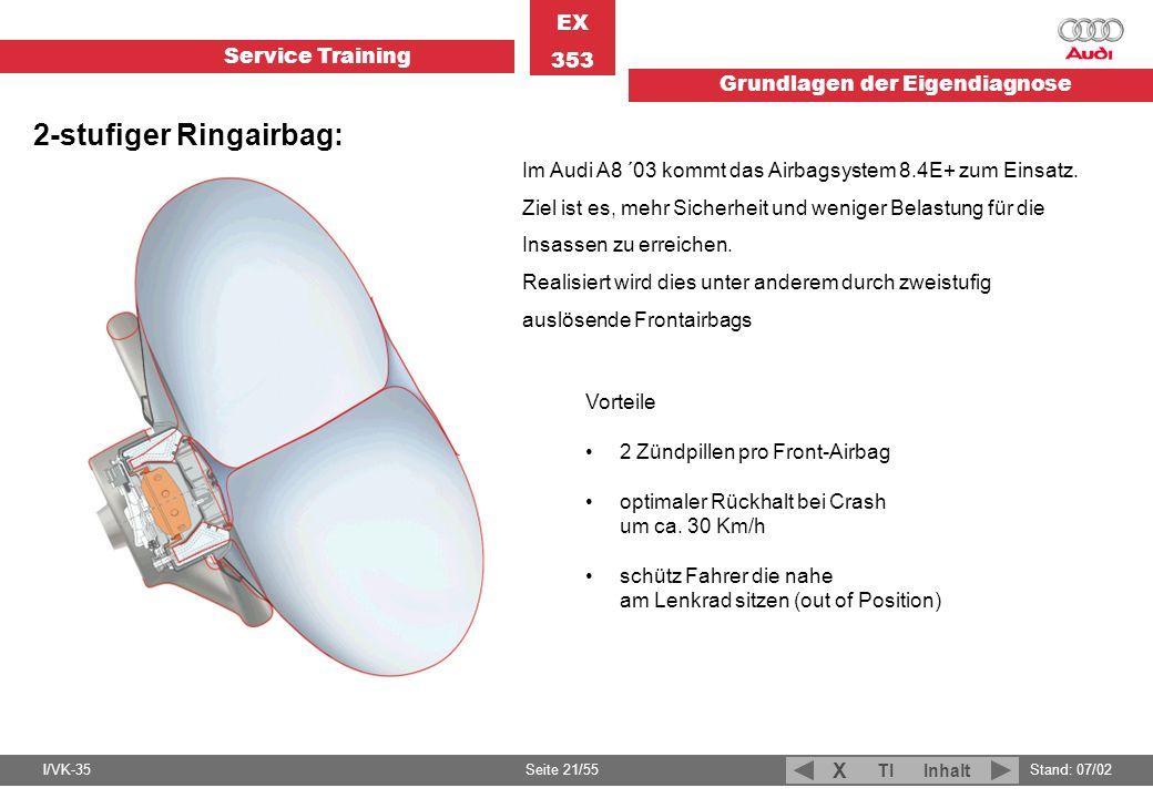 Service Training EX 353 Grundlagen der Eigendiagnose I/VK-35Stand: 07/02 Seite 21/55 TIInhalt X Vorteile 2 Zündpillen pro Front-Airbag optimaler Rückh