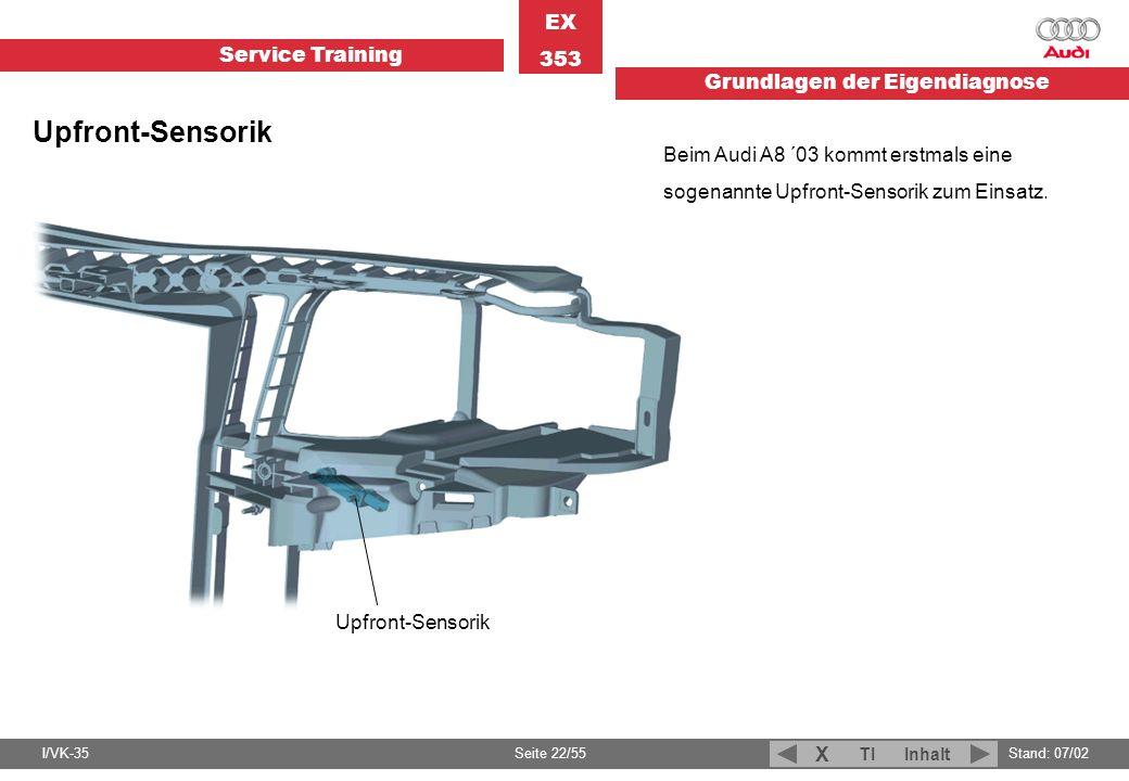 Service Training EX 353 Grundlagen der Eigendiagnose I/VK-35Stand: 07/02 Seite 22/55 TIInhalt X Upfront-Sensorik Beim Audi A8 ´03 kommt erstmals eine