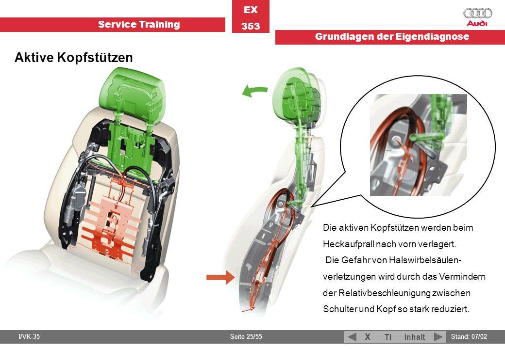 Service Training EX 353 Grundlagen der Eigendiagnose I/VK-35Stand: 07/02 Seite 25/55 TIInhalt X Die aktiven Kopfstützen werden beim Heckaufprall nach