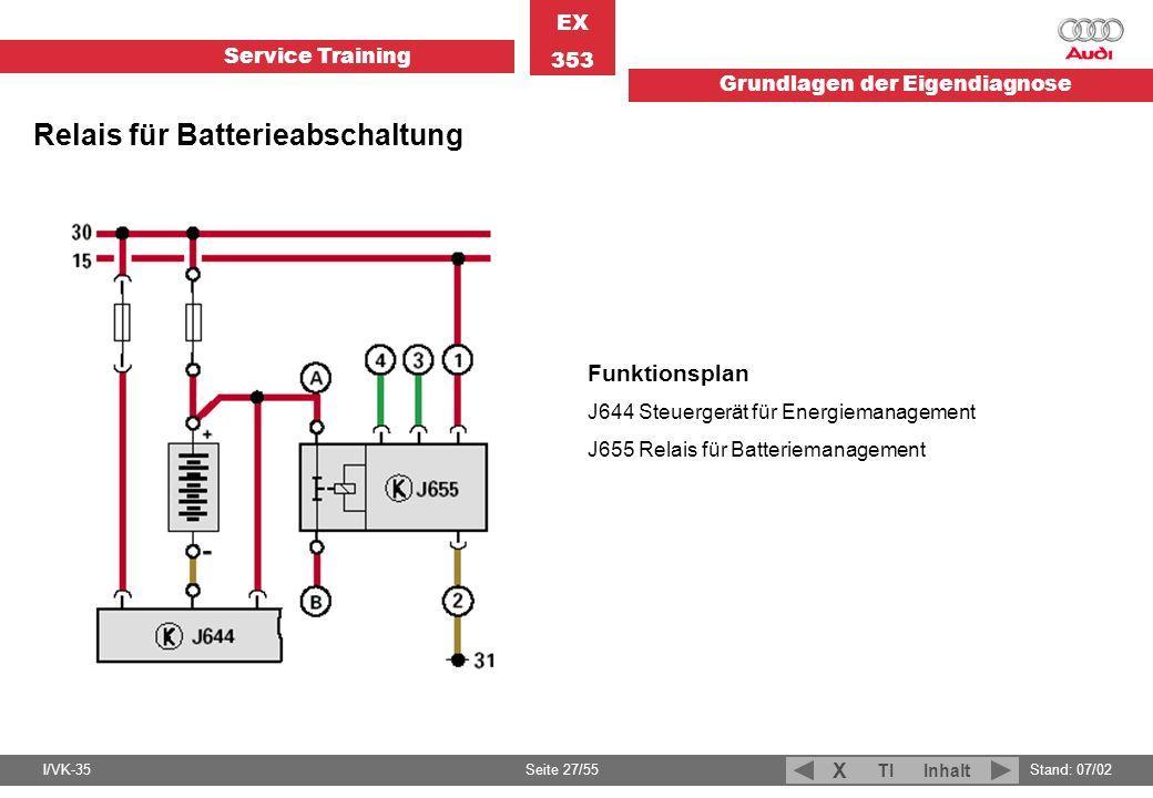 Service Training EX 353 Grundlagen der Eigendiagnose I/VK-35Stand: 07/02 Seite 27/55 TIInhalt X Relais für Batterieabschaltung Funktionsplan J644 Steu