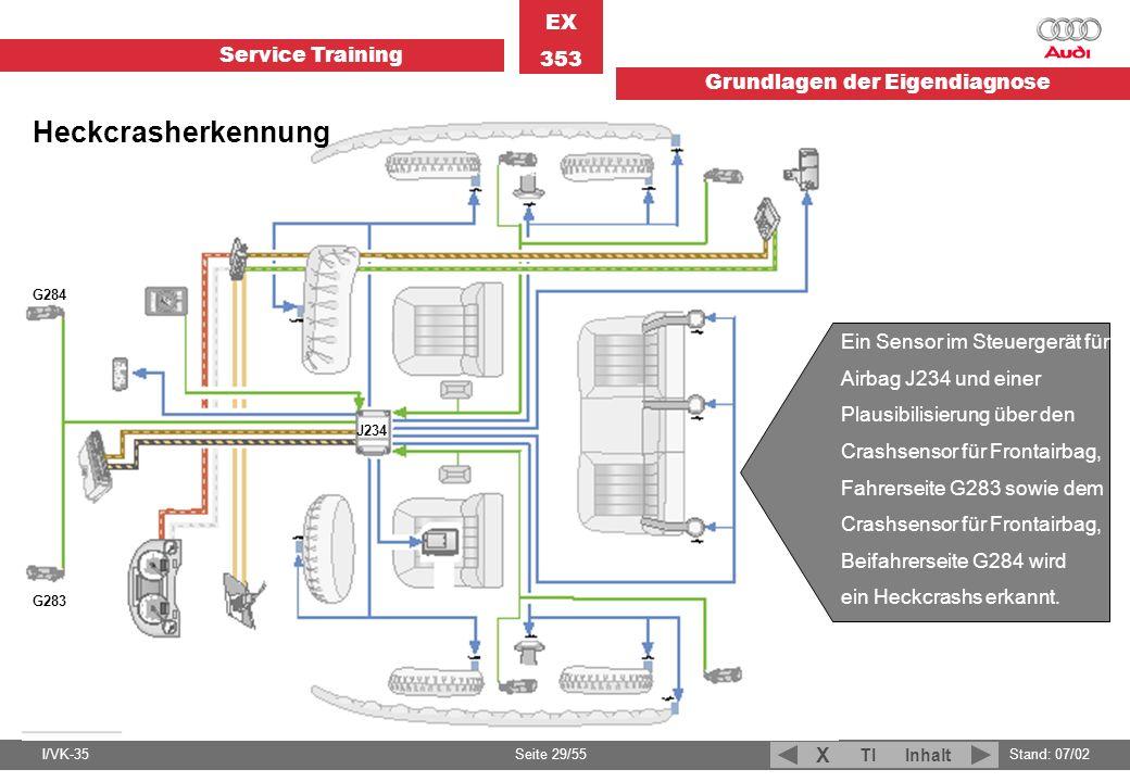 Service Training EX 353 Grundlagen der Eigendiagnose I/VK-35Stand: 07/02 Seite 29/55 TIInhalt X G283 G284 J234 Heckcrasherkennung Ein Sensor im Steuer