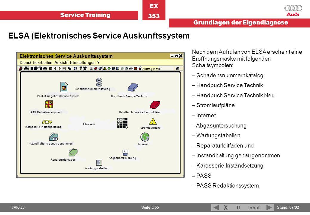 Service Training EX 353 Grundlagen der Eigendiagnose I/VK-35Stand: 07/02 Seite 3/55 TIInhalt X Elsa Win Schadensnummernkatalog Packet Angebot Service