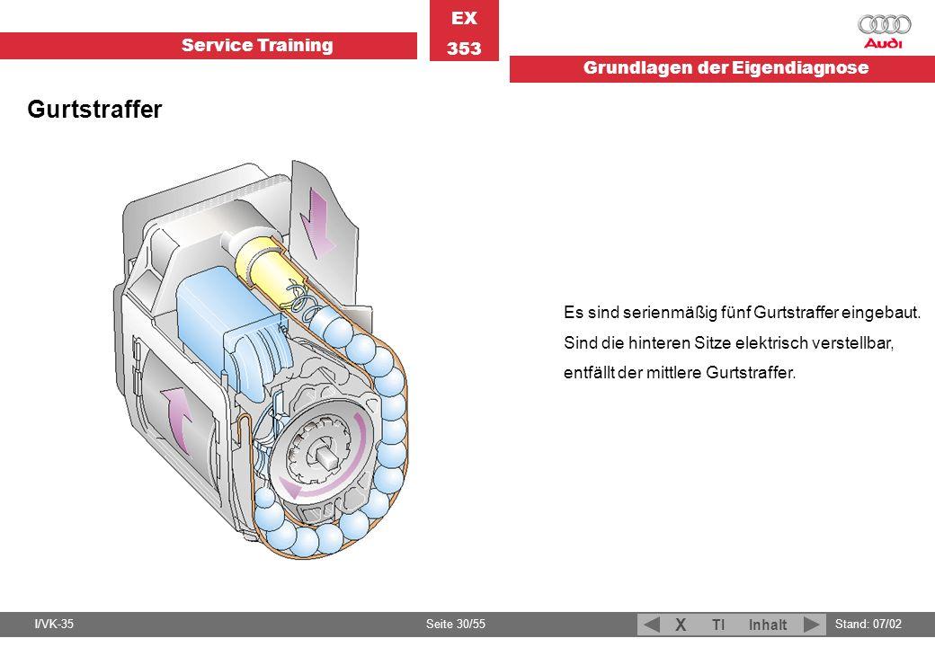 Service Training EX 353 Grundlagen der Eigendiagnose I/VK-35Stand: 07/02 Seite 30/55 TIInhalt X Es sind serienmäßig fünf Gurtstraffer eingebaut. Sind