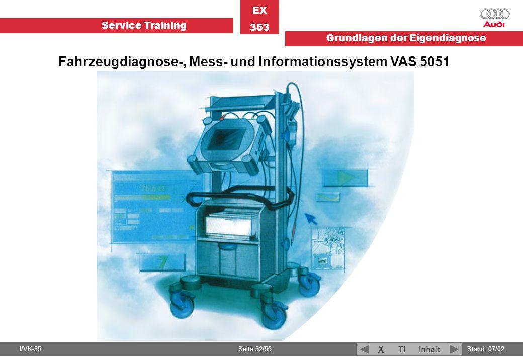 Service Training EX 353 Grundlagen der Eigendiagnose I/VK-35Stand: 07/02 Seite 32/55 TIInhalt X Fahrzeugdiagnose-, Mess- und Informationssystem VAS 50