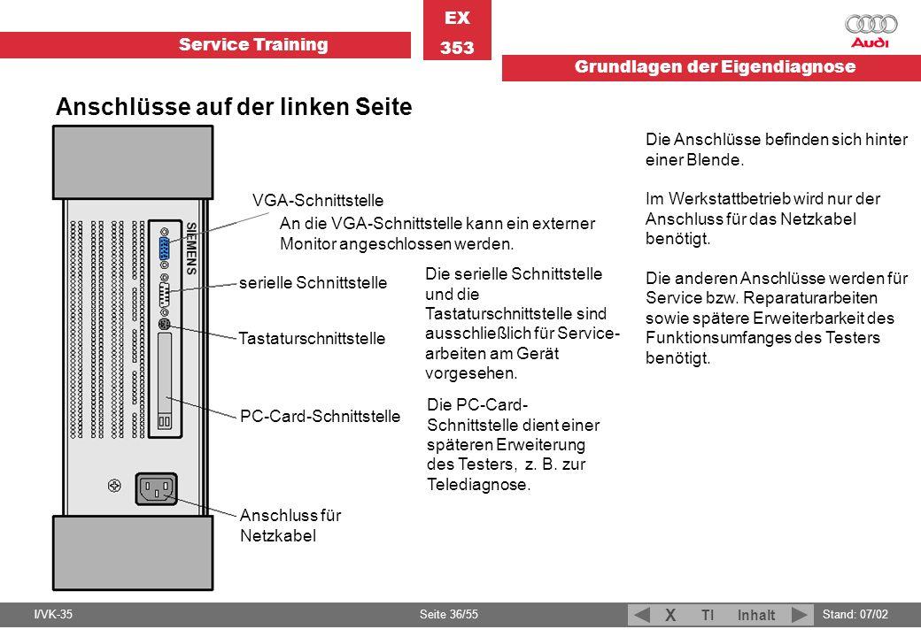 Service Training EX 353 Grundlagen der Eigendiagnose I/VK-35Stand: 07/02 Seite 36/55 TIInhalt X Die Anschlüsse befinden sich hinter einer Blende. Im W