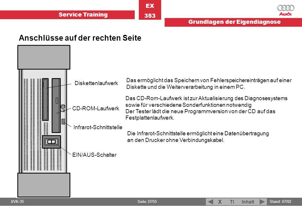 Service Training EX 353 Grundlagen der Eigendiagnose I/VK-35Stand: 07/02 Seite 37/55 TIInhalt X Anschlüsse auf der rechten Seite Diskettenlaufwerk CD-