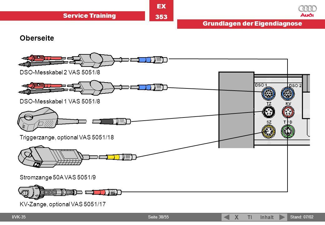 Service Training EX 353 Grundlagen der Eigendiagnose I/VK-35Stand: 07/02 Seite 38/55 TIInhalt X Oberseite DSO-Messkabel 2 VAS 5051/8 KV-Zange, optiona