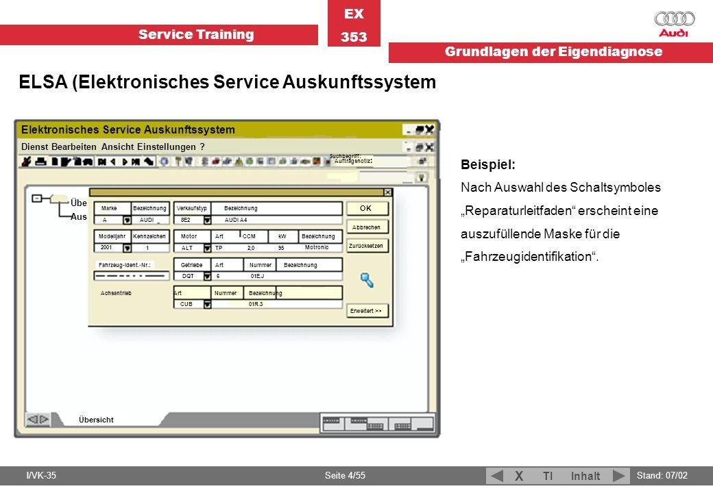 Service Training EX 353 Grundlagen der Eigendiagnose I/VK-35Stand: 07/02 Seite 4/55 TIInhalt X Beispiel: Nach Auswahl des Schaltsymboles Reparaturleit