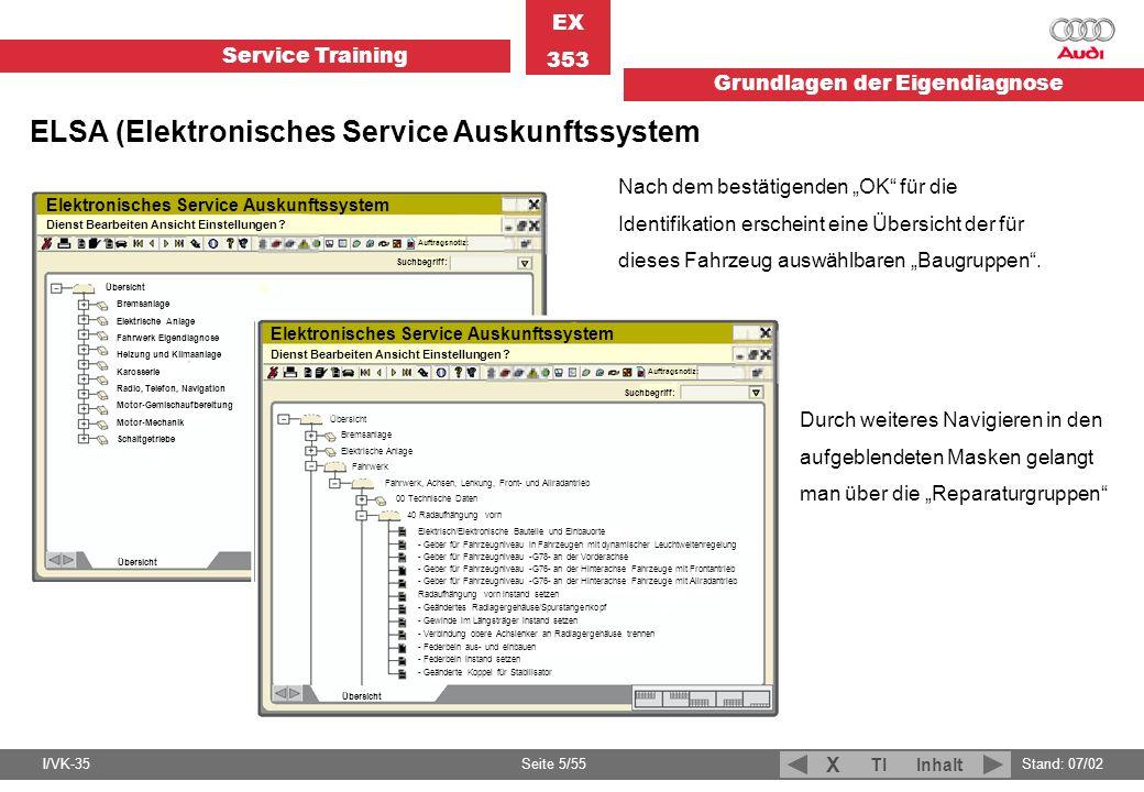 Service Training EX 353 Grundlagen der Eigendiagnose I/VK-35Stand: 07/02 Seite 5/55 TIInhalt X Nach dem bestätigenden OK für die Identifikation ersche